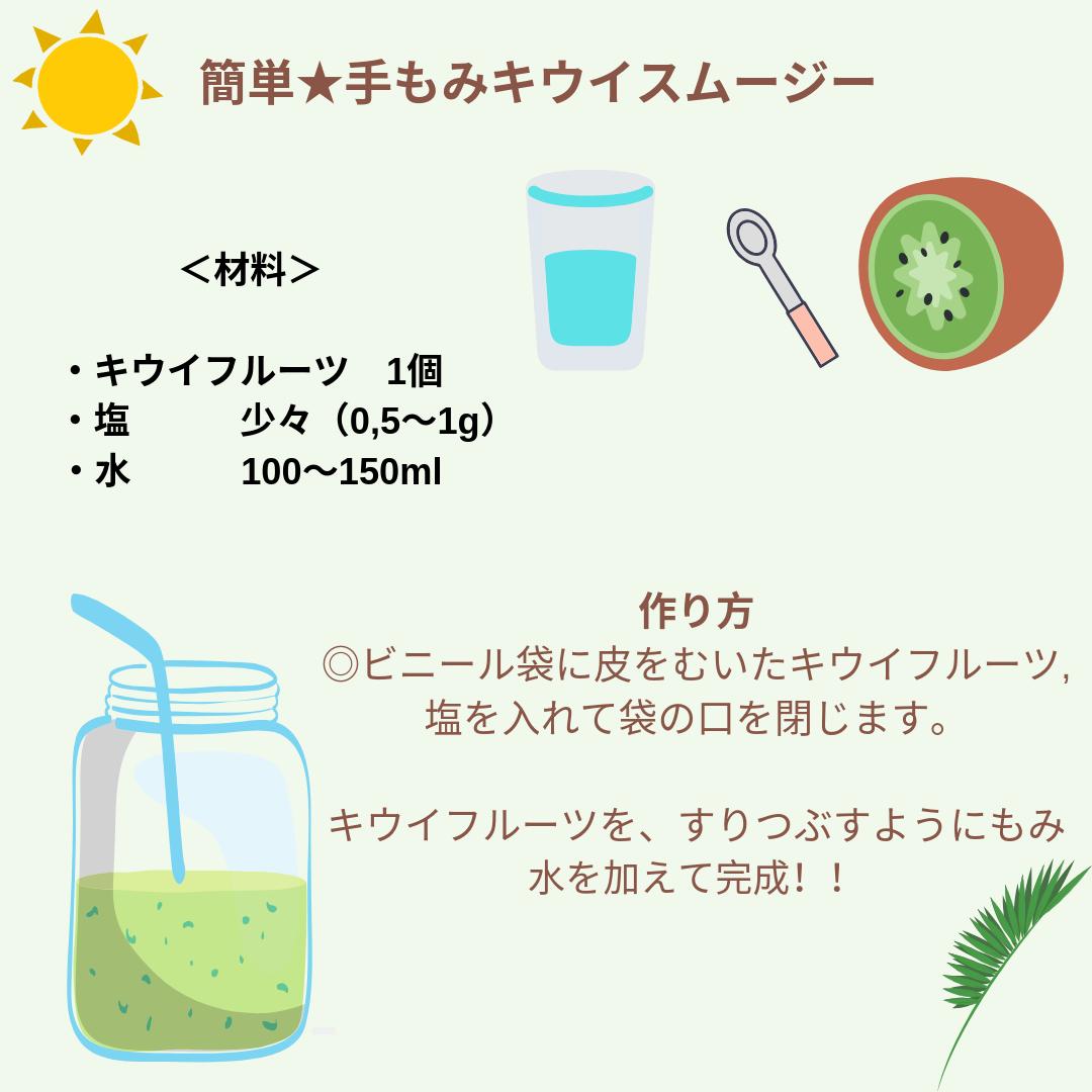 熱中症対策 キウイ レシピ