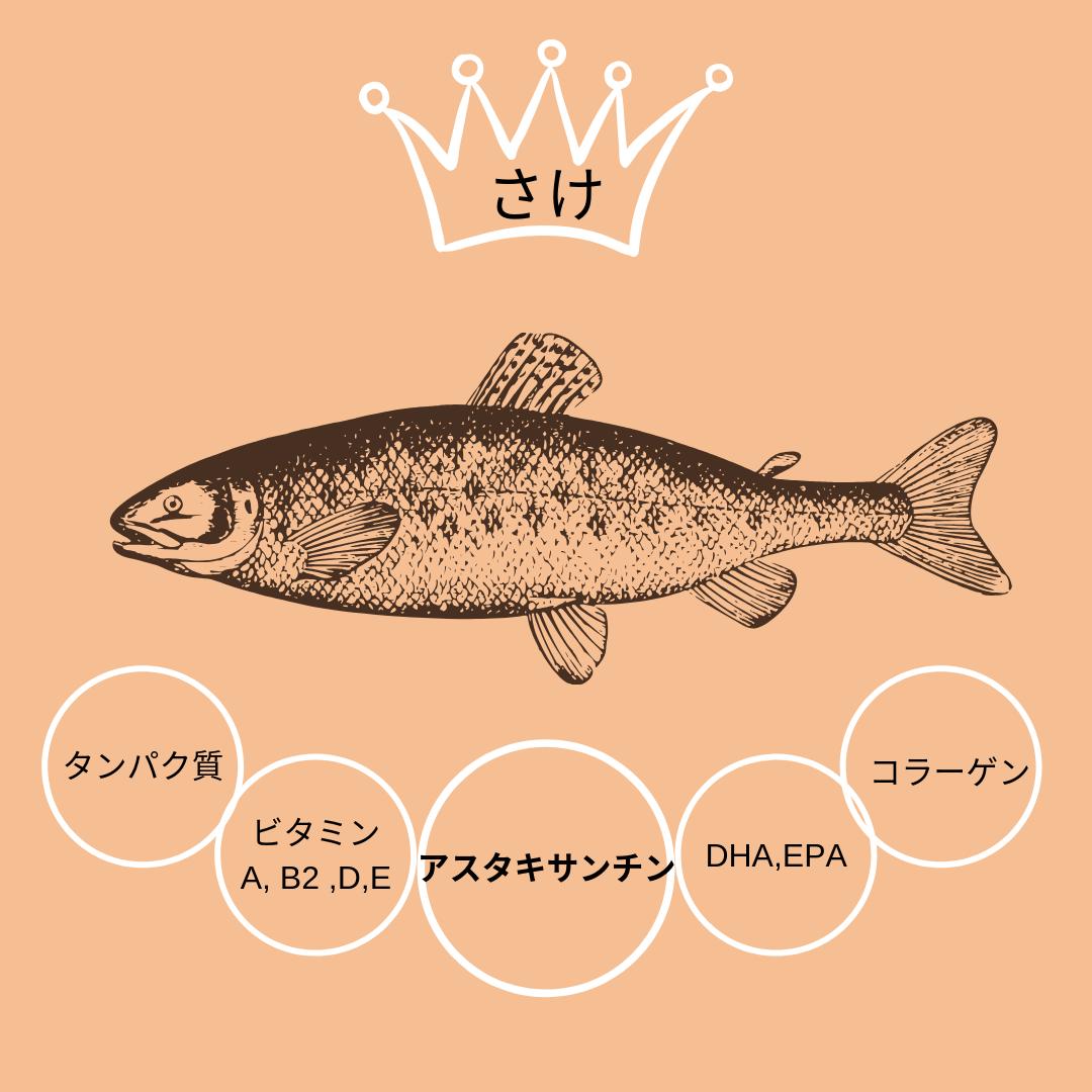 鮭 アスタキサンチン